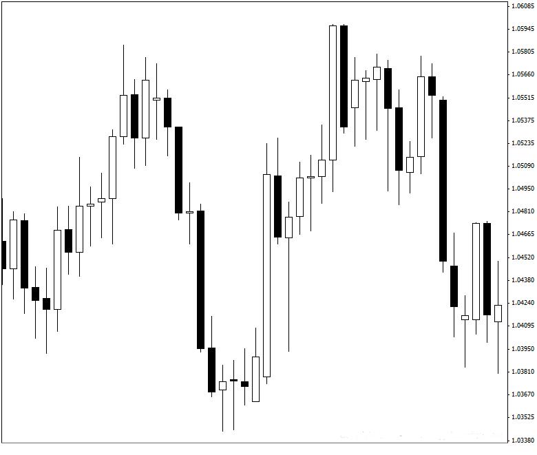 FXTradingLesson4-3